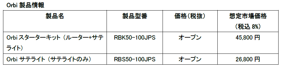 orbi製品情報