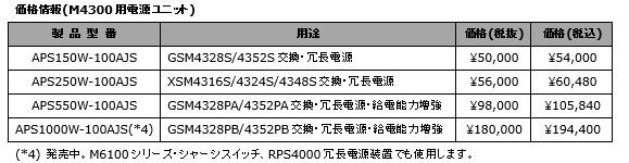 M4300価格情報 電源ユニット
