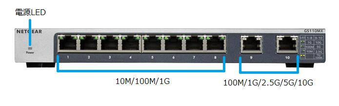 GS110MX