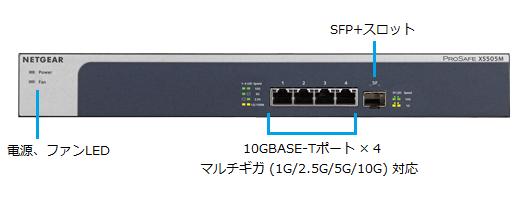 XS505M